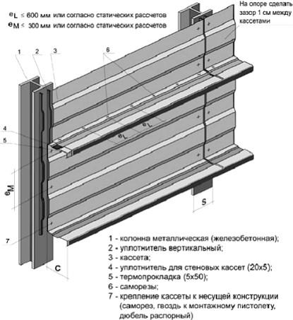 Стеновыекассеты